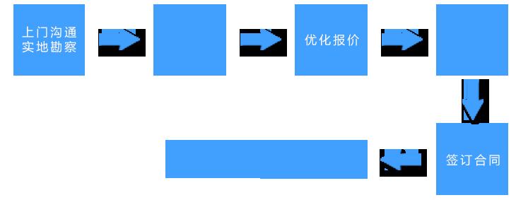 流程图3.png